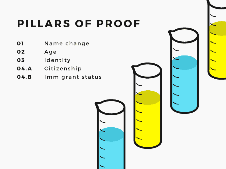 Name change pillars of proof