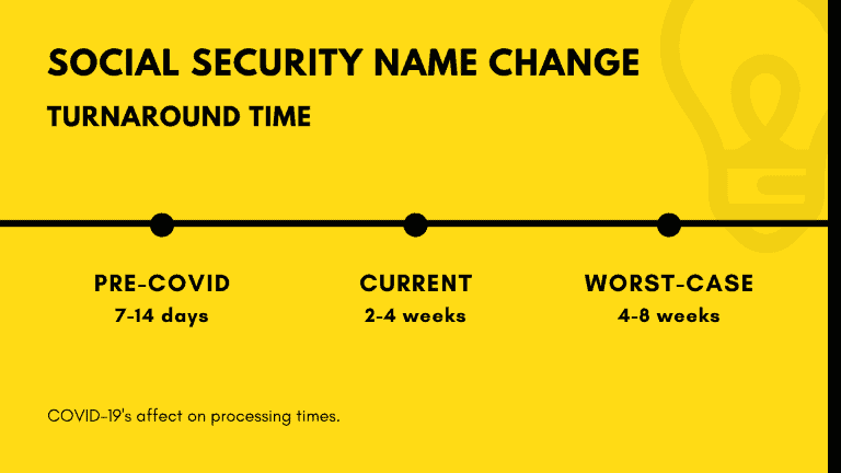 Social security name change turnaround time